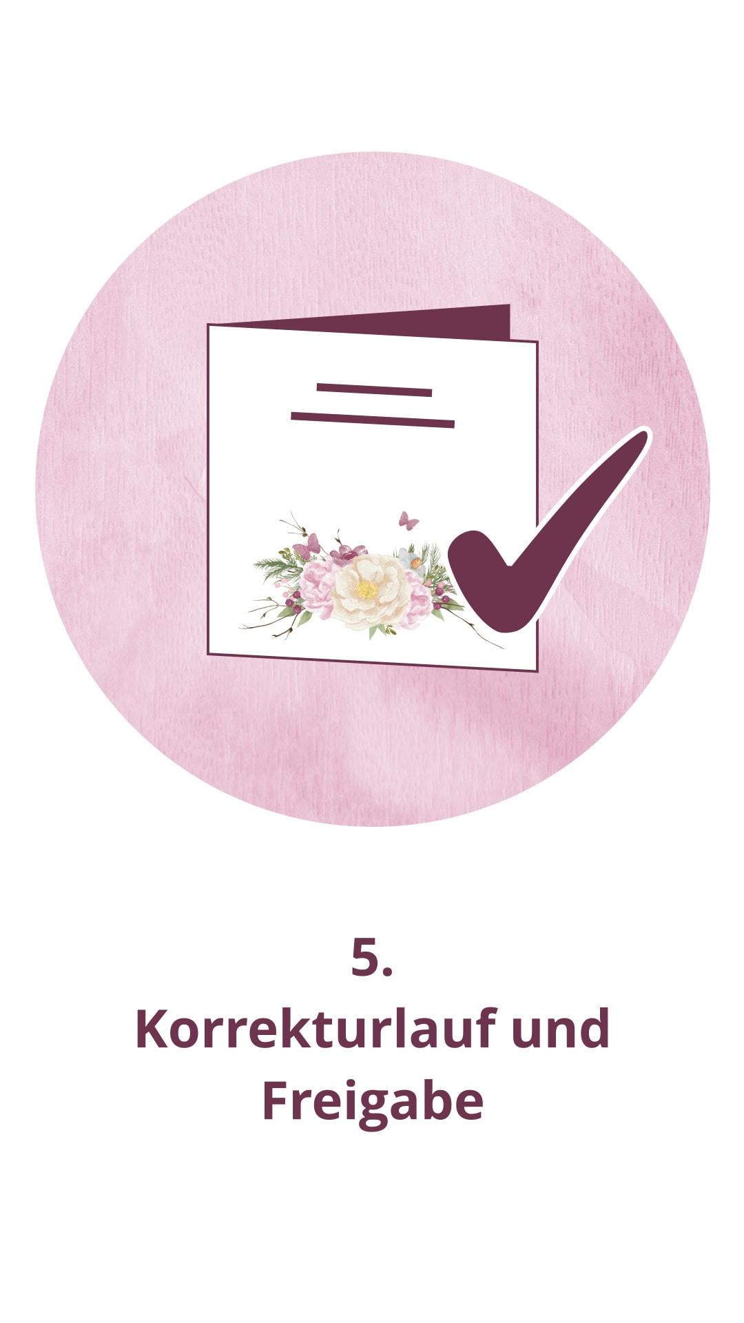 Bestellablauf, Schritt 5: Hochzeitspapeterie im Onlineshop | marygoesround®