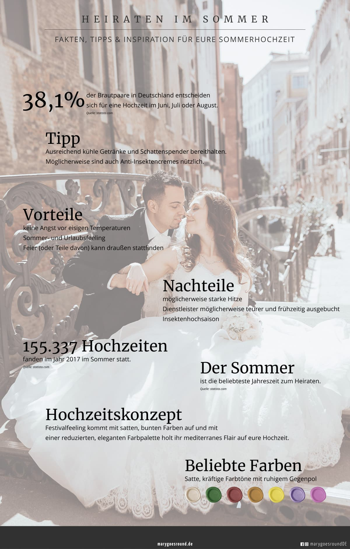 "Blogserie ""Hochzeit 4 Stagioni"": Heiraten im Sommer, Infografik 
