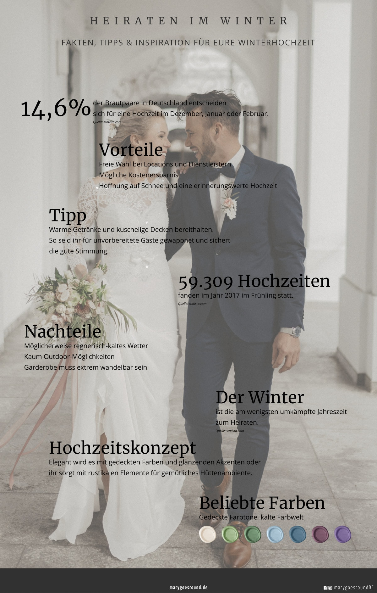"Blogserie ""Hochzeit 4 Stagioni"": Heiraten im Winter, Infografik 